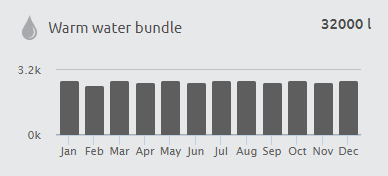 water_bundle.png